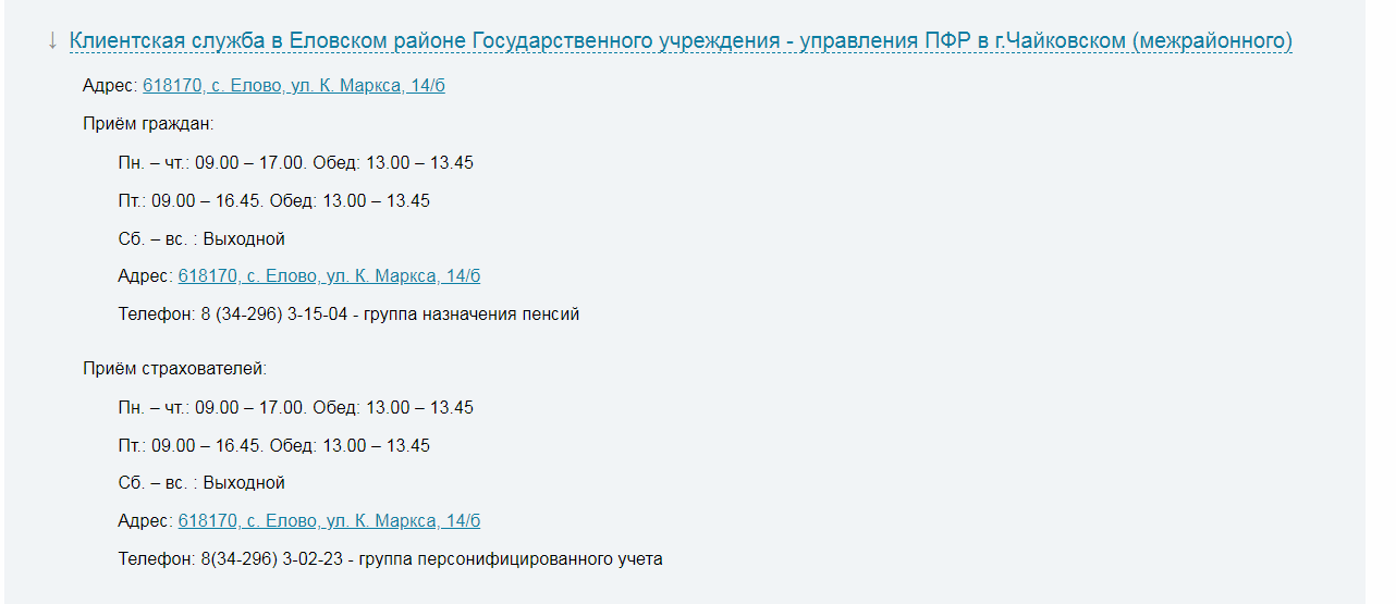 Пенсионный фонд Пермского края